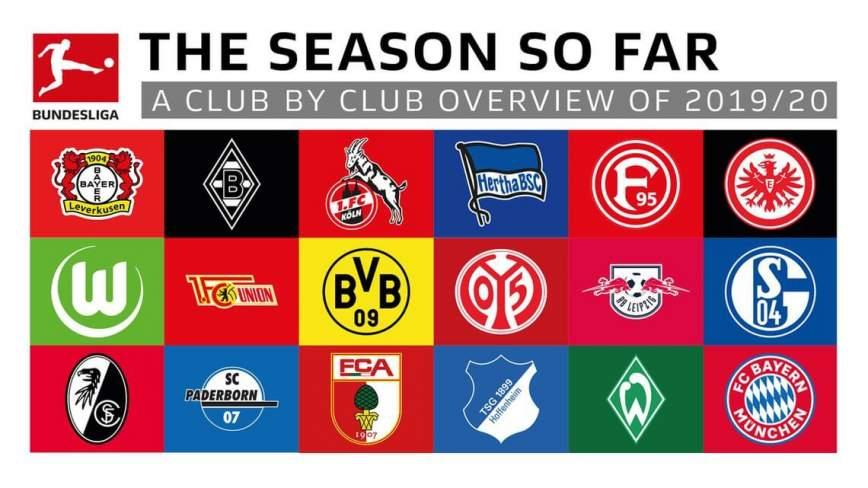 parier sur la Bundesliga